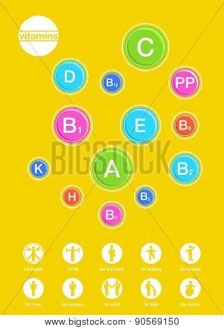 Poster Of The Vitamins In Flat Style
