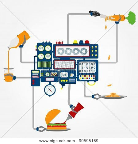 Machine To Make Food