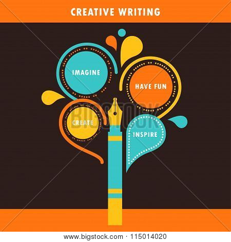 Creative Writing Infographics Template
