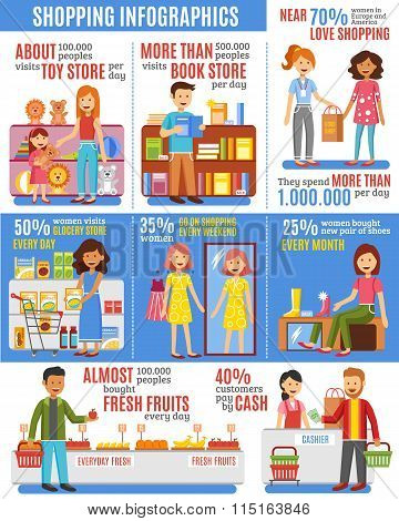 Shopping Infographics Banner With Flat Pictograms