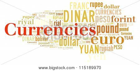 Word Cloud Related Currencies.