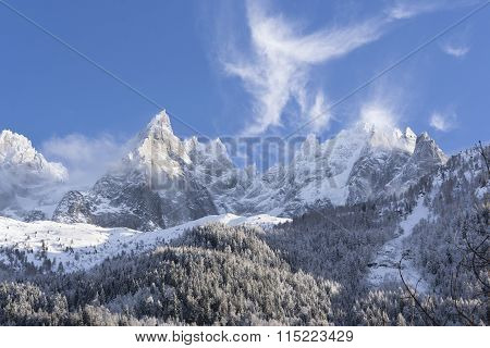Snow-covered Alpine Slopes
