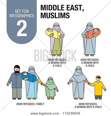Collection of elements for illustrations and infographics. Arab men, women and children. Refugees.