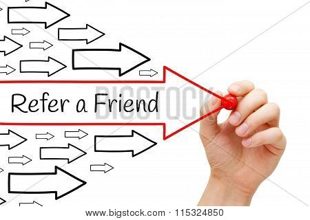 Refer A Friend Arrows Concept