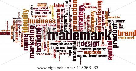 Trademark Word Cloud