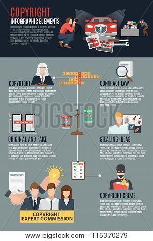 Copyright Compliance Infographic Elements