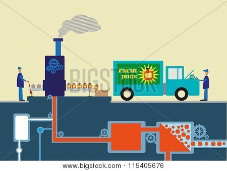 Factory of Fruit Juice with Diagram Flow of Systematic Process of Production.
