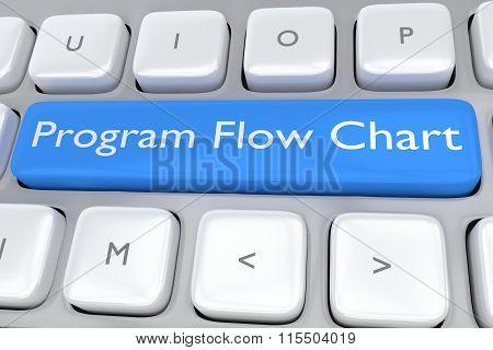 Program Flow Chart Concept