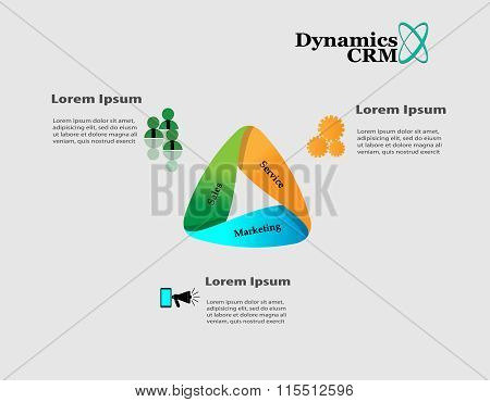 Illustration of Dynamics CRM, Life cycle of Dynamics CRM .