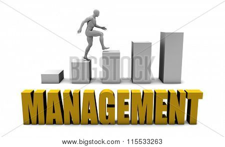 Improve Your Management  or Business Process as Concept