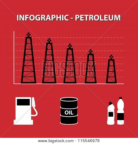 Red White Black Infographic Of Decline Production Of Petroleum With Rig Columns