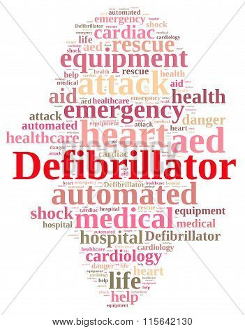 Word Cloud Relating To Defibrillator.