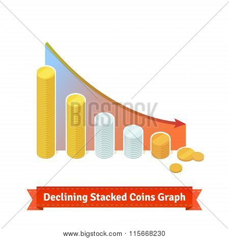 Declining Stacked Coins Graph