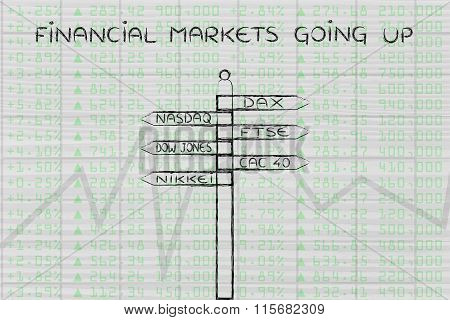 Indexes On Road Sign, With Text Financial Markets Going Up