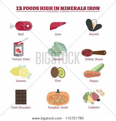 12 foods high in minerals iron infographic elements. Health Care concept flat design.