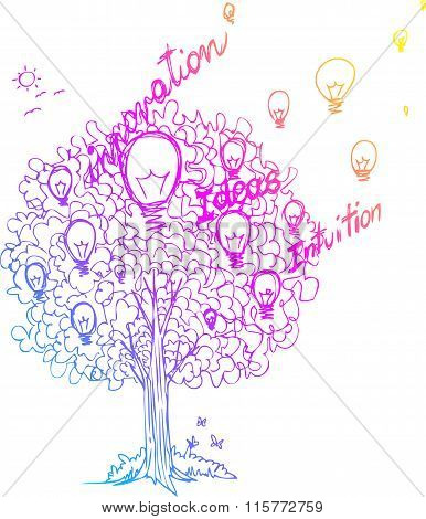 The tree of ideas vector