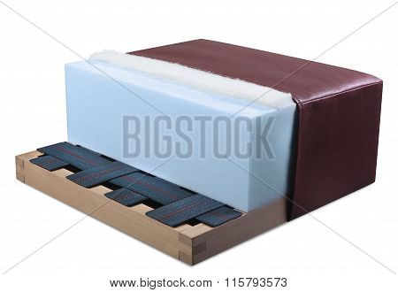 Cross Section Of Sofa, Armchair, Mattress And Upholstery - Open Structure Of Furniture Seat - Foam,