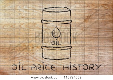 Oil Barrel On Stock Exchange Background, With Text Price History