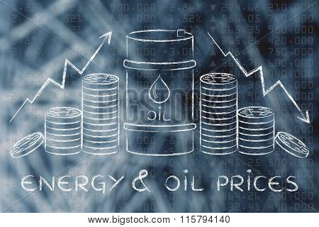 Oil Barrel, Money & Arrows, With Text Energy & Oil Prices