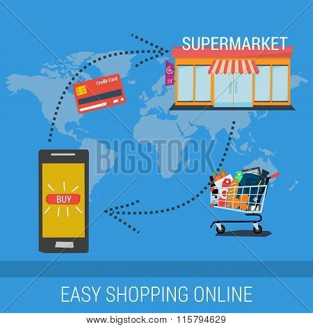 EASY SHOPPING ONLINE BANNER