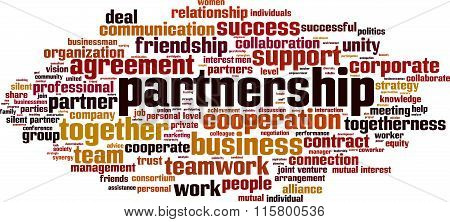 Partnership Word Cloud