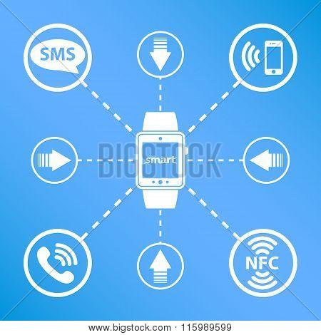Vector Background. Smart Gadget