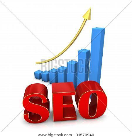 Seo Chart