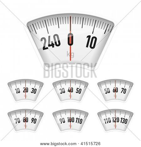 Bathroom scales dial. Vector.