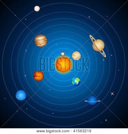 Ilustração dos planetas com o sol e a lua no sistema solar