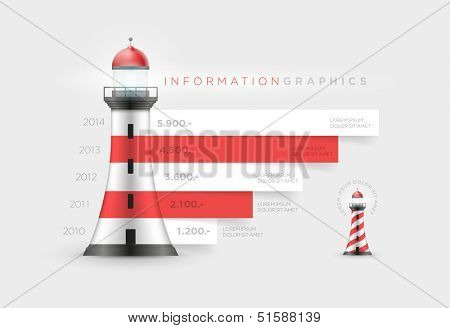 Vector lighthouse infographic design template.