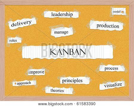 Kanban Corkboard Word Concept