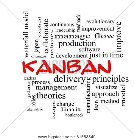 Kanban Word Cloud Concept In Red Caps