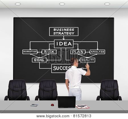 Scheme On Chalk Board