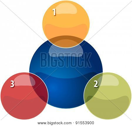 blank business strategy concept infographic diagram illustration of relationship overlapping diagram three