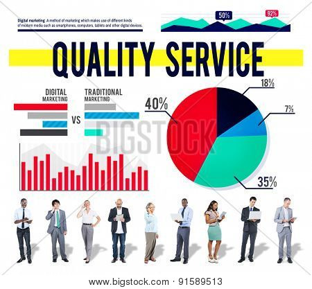 Quality Service Customer Satisfaction Reliable Concept