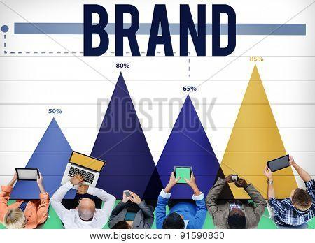 Brand Branding Marketing Product Value Concept