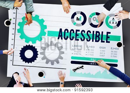 Accessible Attainable Available Possible Analysis Concept