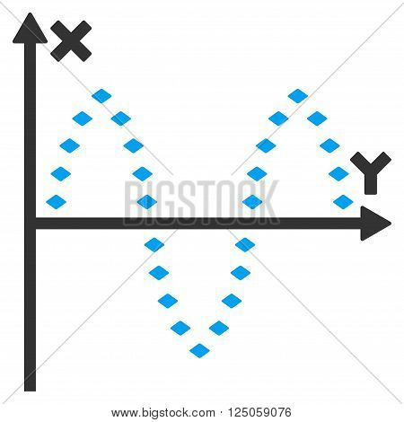 Dotted Sinusoid Plot vector toolbar icon. Style is flat icon symbol, color, white background, rhombus dots.
