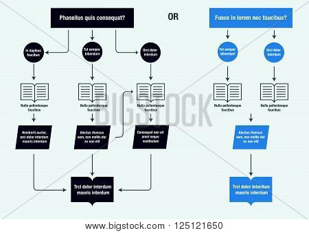 Workflow flowchart, organizational flowchart, decision chart, process flowchart