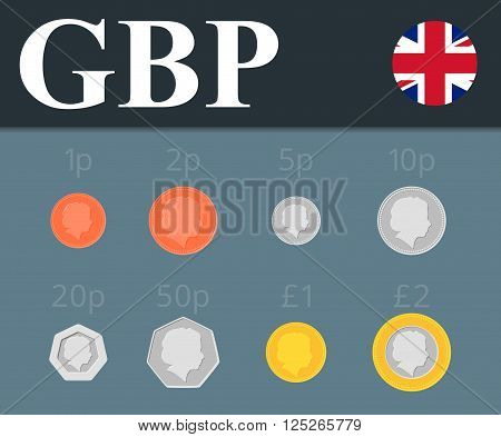 Pound sterling coins set isolated on background. Abstract illustration.