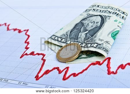 Dollars drawn chart. Business concept. Toned image