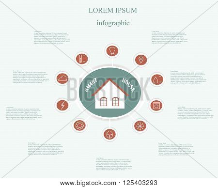 Concept infographic of Smart House technology. Red line icons on light blue, white house on dark blue background, Lorem Ipsum. Vector, design elements