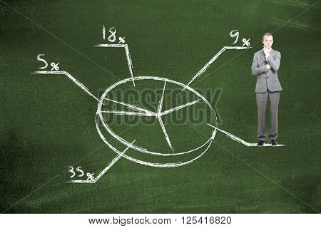 Businessman and a pie chart