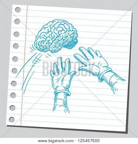 Catching brain