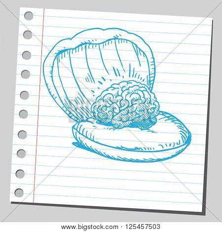 Brain in shell