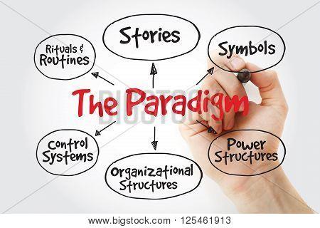 Hand Writing Cultural Web Paradigm