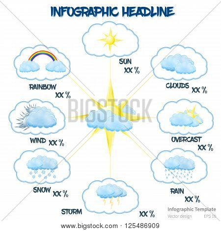 Modern vector Weather infografic template with nice glossy icons