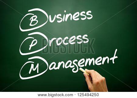 Hand Drawn Business Process Management (bpm) Concept On Blackboard..