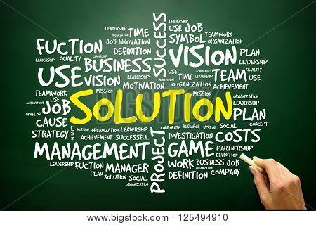 Hand Drawn Word Cloud Of Solution Related Items, Business Concept ..