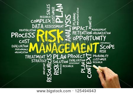 Hand Drawn Word Cloud Of Risk Management Related Items, Business Concept..